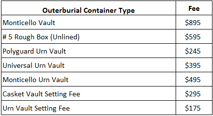 List of Outer Burial Container Costs